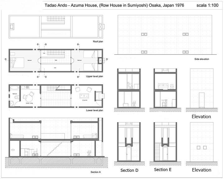 ✅ Azuma House - Row House - Data, Photos & Plans - WikiArquitectura