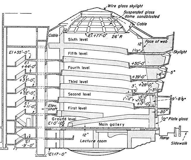 Guggenheim Museum In New York Data Photos amp Plans