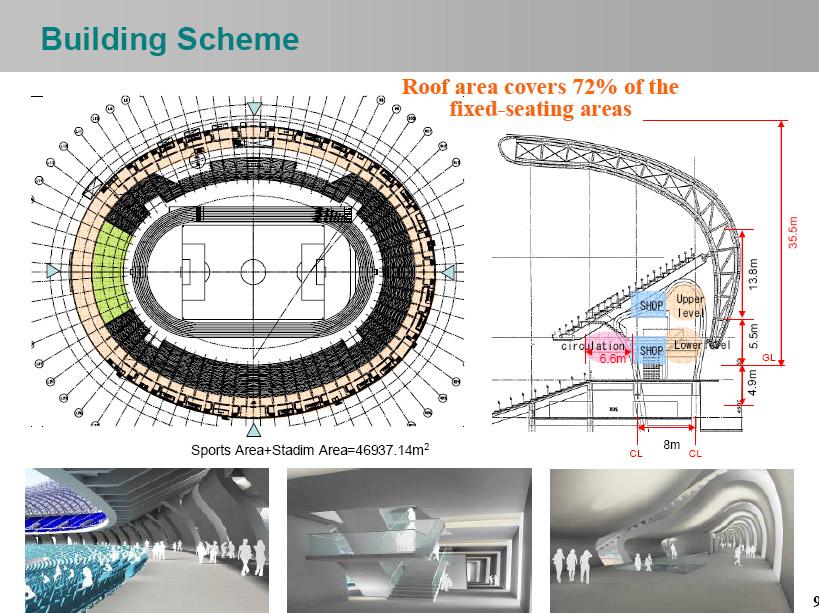Kaohsiung Stadium Data Photos Amp Plans Wikiarquitectura