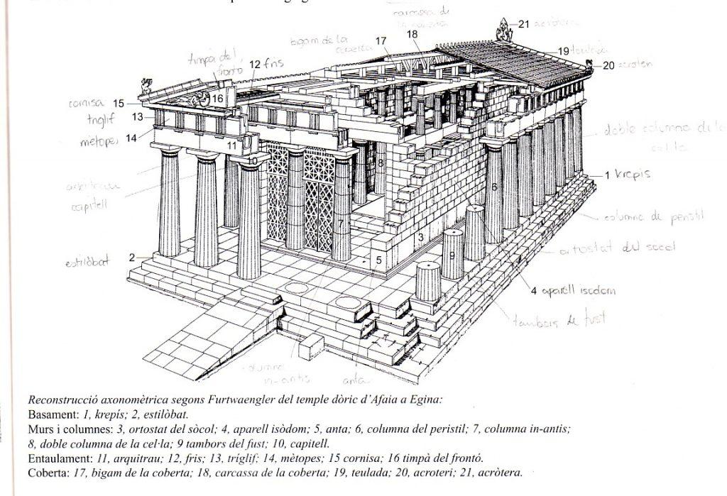 Parthenon data photos plans wikiarquitectura for Planos de arquitectura pdf