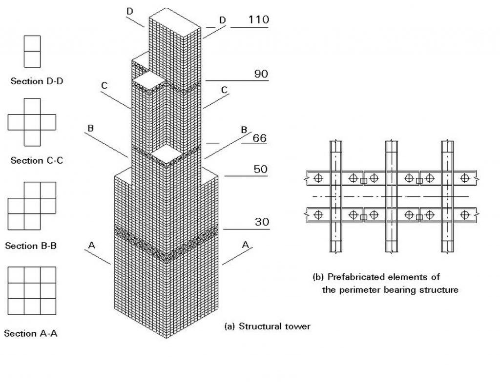 Towers' Design Parameters