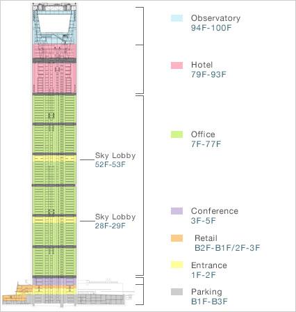 Shanghai World Financial Center Data Photos Amp Plans
